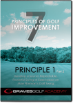Volume 2 DVD cover Moe Norman Single Plane/One Plane Golf Swing Instruction