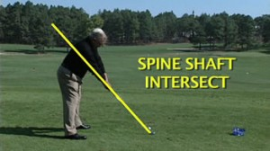 Moe Norman spine shaft intersect