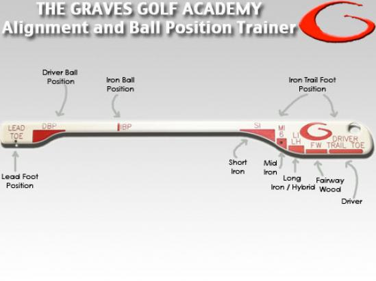 http://moenormangolf.com/wp-content/gallery/alignment-ball-position-trainer/4969043cbcaae_ABT1.jpg